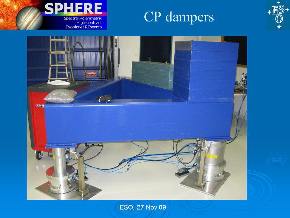 ESO, 27 Nov 09 CP dampers