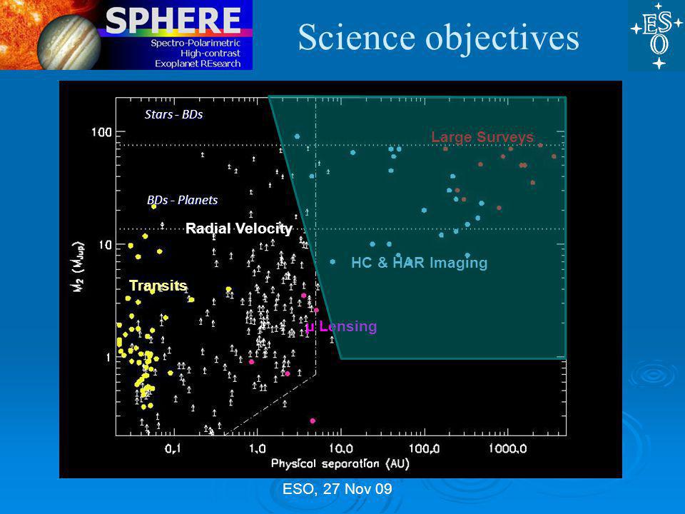 ESO, 27 Nov 09 Science objectives Radial Velocity Large Surveys HC & HAR Imaging μ Lensing Transits Stars - BDs BDs - Planets