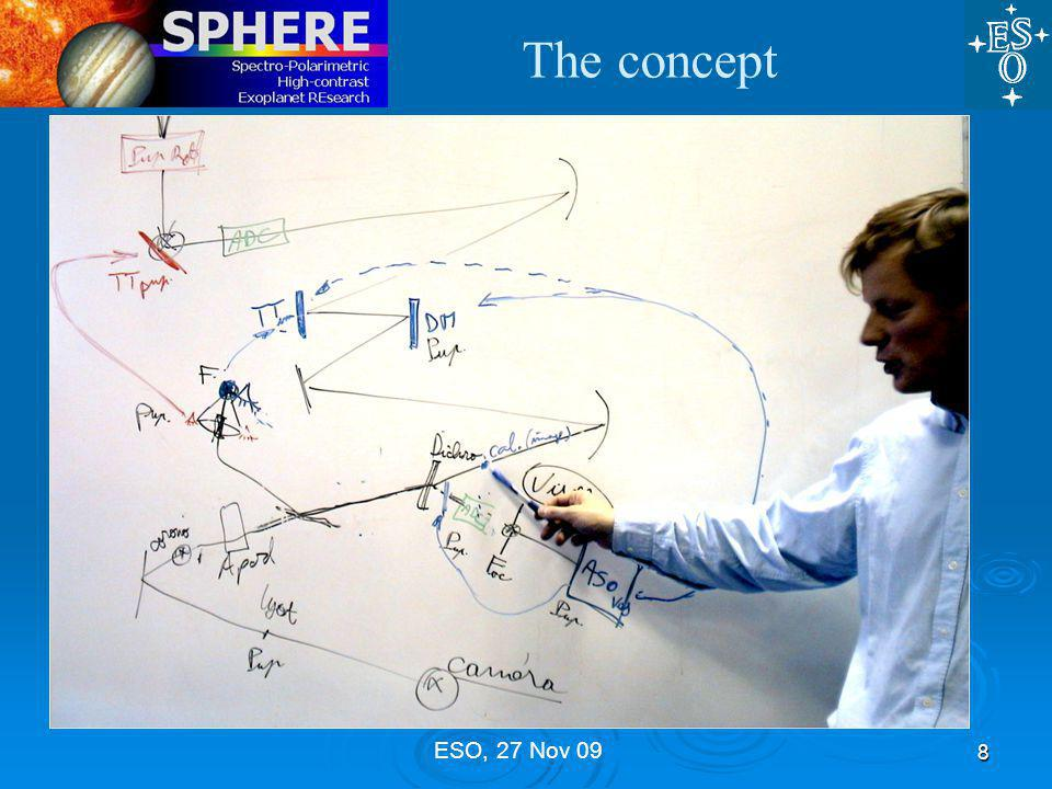 ESO, 27 Nov 09 The concept 8