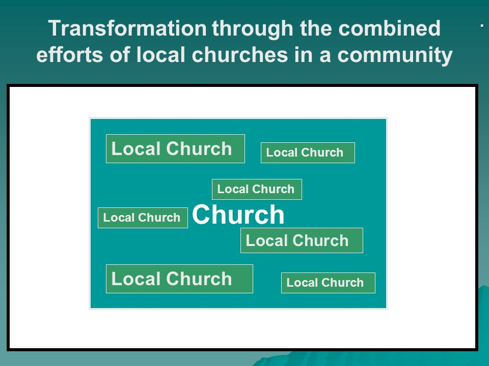 . Transformation through the combined efforts of local churches in a community Church Local Church