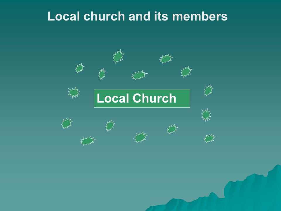 . Local church and its members