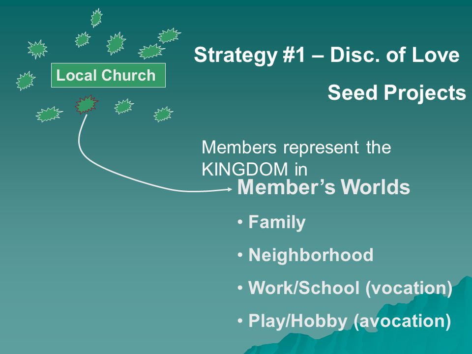 . Local Church Strategy #1 – Disc. of Love Seed Projects Members represent the KINGDOM in Member's Worlds Family Neighborhood Work/School (vocation) P