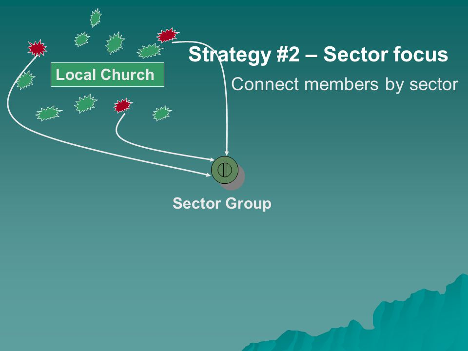 . Local Church Sector Group Strategy #2 – Sector focus Connect members by sector