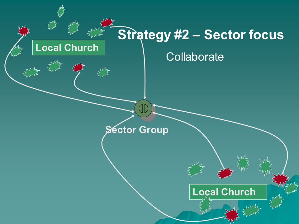 . Local Church Sector Group Local Church Strategy #2 – Sector focus Collaborate
