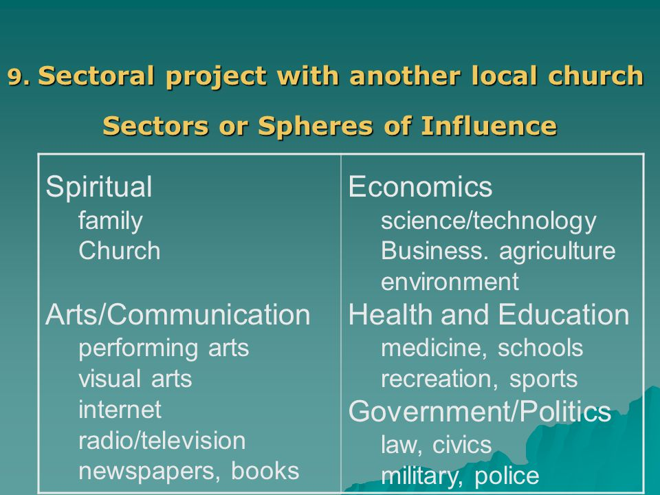 9. Sectoral project with another local church Sectors or Spheres of Influence Spiritual family Church Arts/Communication performing arts visual arts i