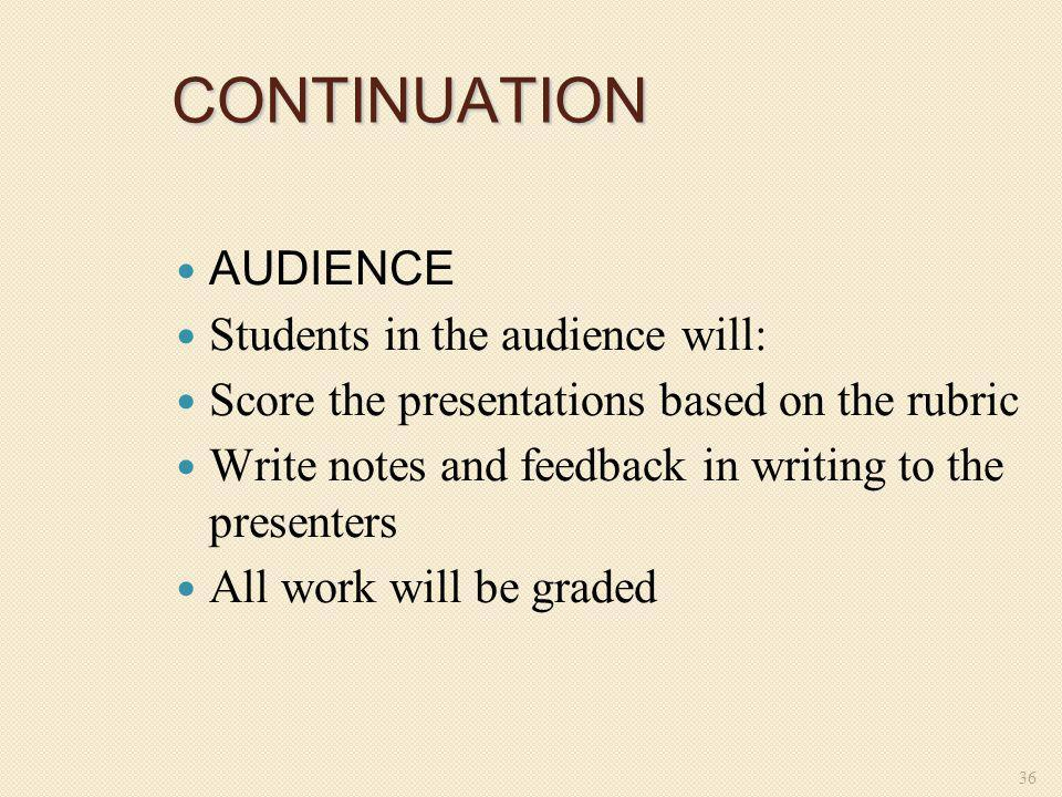 CONTINUATION AUDIENCE Students in the audience will: Score the presentations based on the rubric Write notes and feedback in writing to the presenters