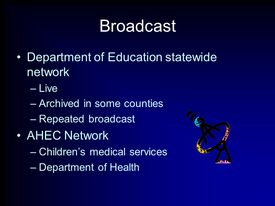 Broadcast Department of Education statewide network –Live –Archived in some counties –Repeated broadcast AHEC Network –Children's medical services –Department of Health