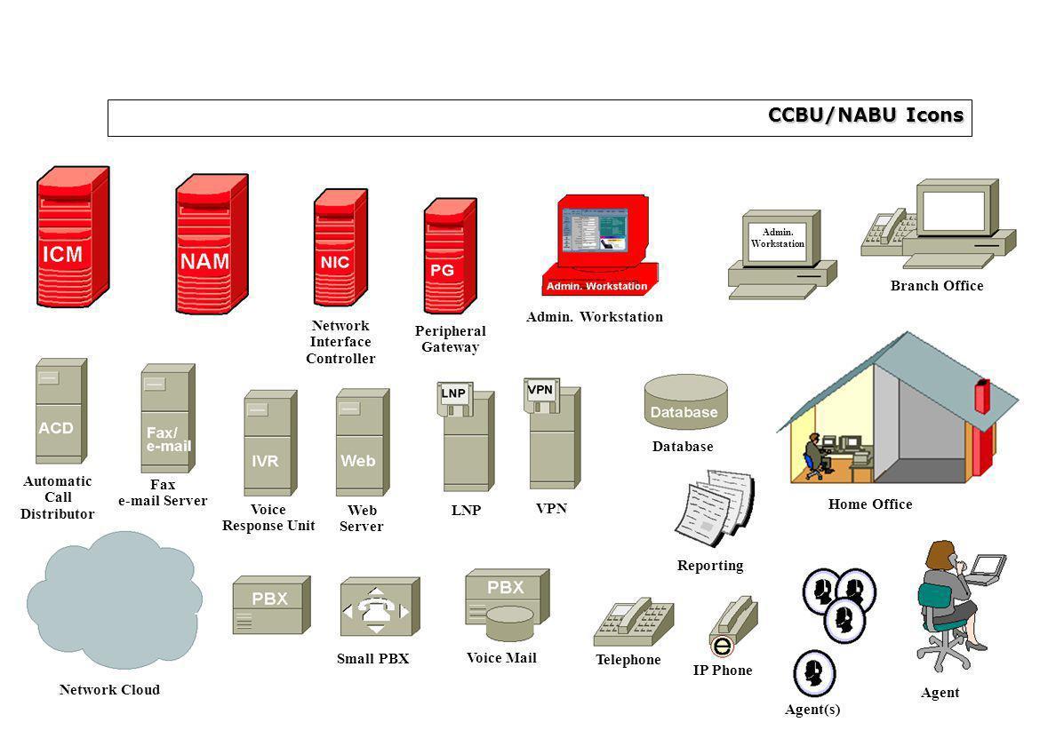 CCBU/NABU Icons Admin.