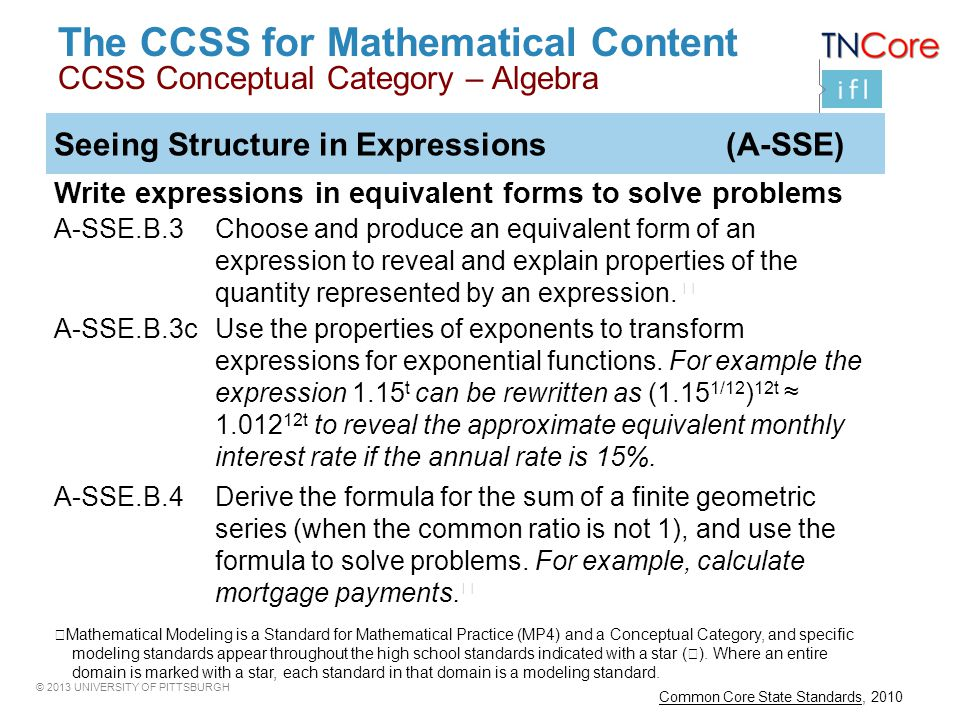 © 2013 UNIVERSITY OF PITTSBURGH The CCSS for Mathematical Content CCSS Conceptual Category – Algebra Common Core State Standards, 2010 Seeing Structur