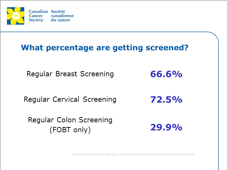 This grey area will not appear in your presentation. What percentage are getting screened? Regular Breast Screening Regular Cervical Screening Regular