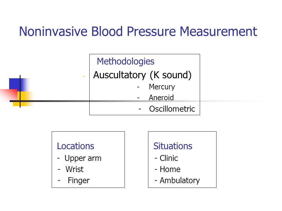 Noninvasive Blood Pressure Measurement Methodologies - Auscultatory (K sound) - Mercury - Aneroid - Oscillometric Locations Situations  - Upper arm - Clinic - Wrist - Home - Finger - Ambulatory