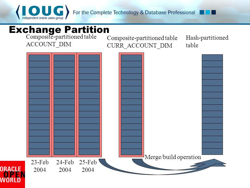 23-Feb 2004 24-Feb 2004 25-Feb 2004 Composite-partitioned table ACCOUNT_DIM Composite-partitioned table CURR_ACCOUNT_DIM Hash-partitioned table Merge/build operation Exchange Partition