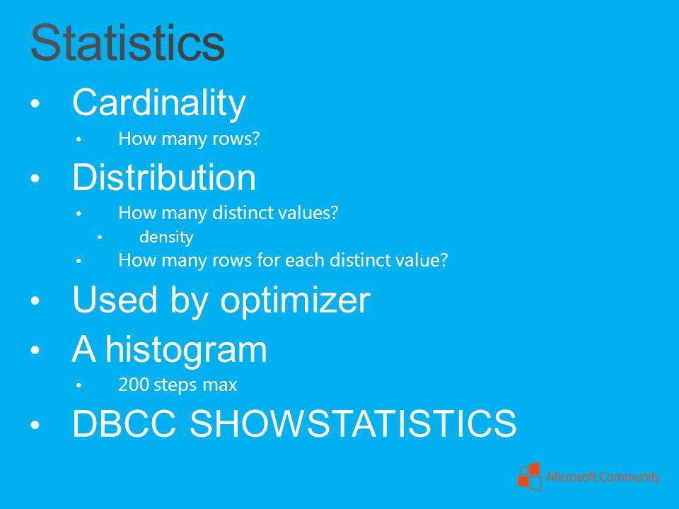 Index statistics User defined statistics Optimizer created statistics AKA column statistics Filtered FULLSCAN vs SAMPLE Default sampling rate