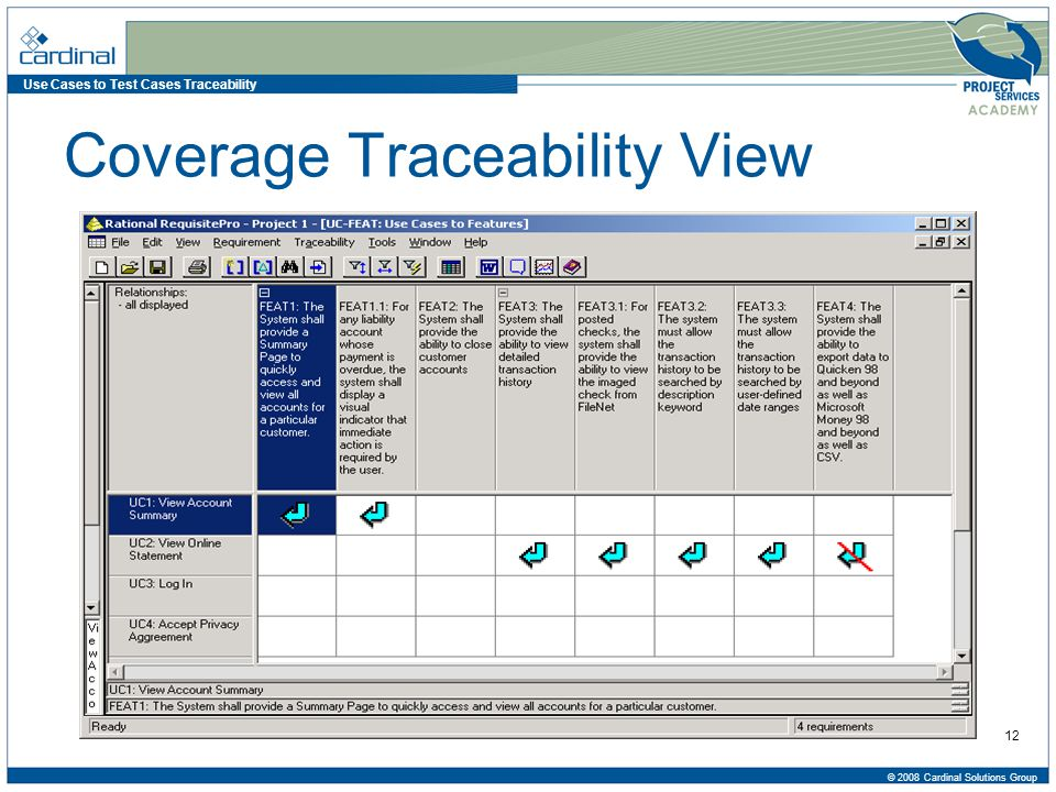 Use Cases to Test Cases Traceability © 2008 Cardinal Solutions Group 12 Coverage Traceability View