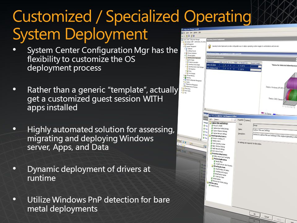 Customized / Specialized Operating System Deployment System Center Configuration Mgr has the flexibility to customize the OS deployment process Rather than a generic template , actually get a customized guest session WITH apps installed Highly automated solution for assessing, migrating and deploying Windows server, Apps, and Data Dynamic deployment of drivers at runtime Utilize Windows PnP detection for bare metal deployments