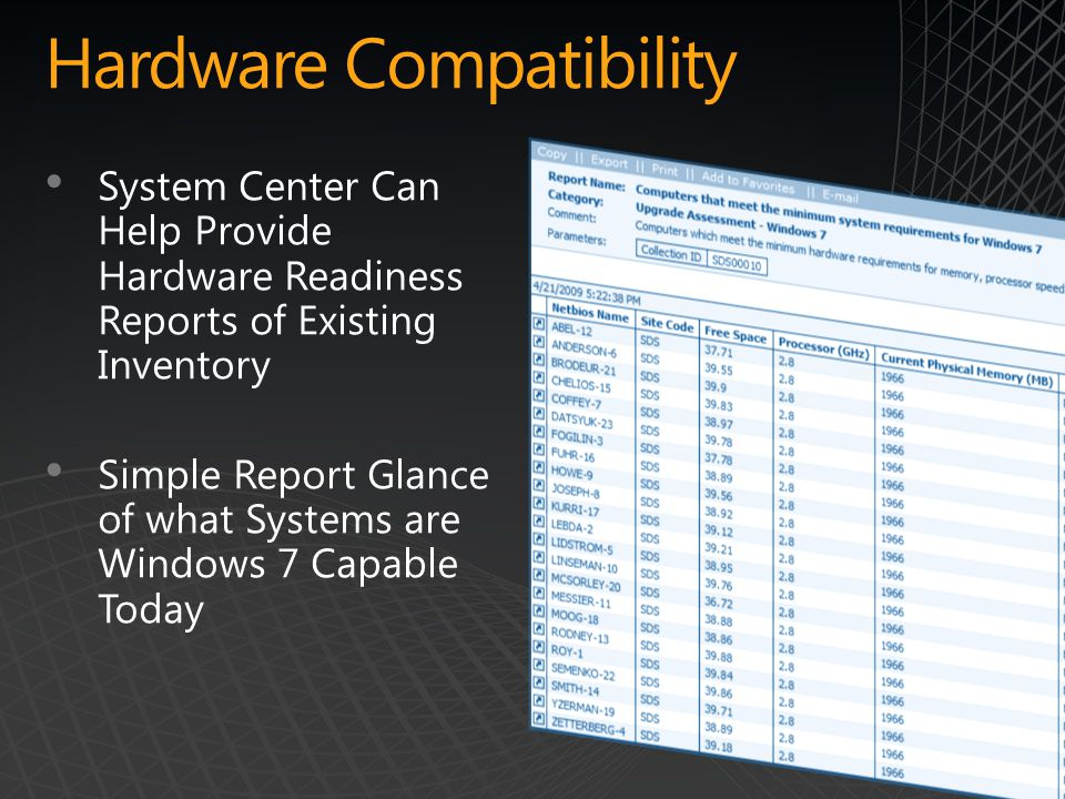 Hardware Compatibility System Center Can Help Provide Hardware Readiness Reports of Existing Inventory Simple Report Glance of what Systems are Windows 7 Capable Today