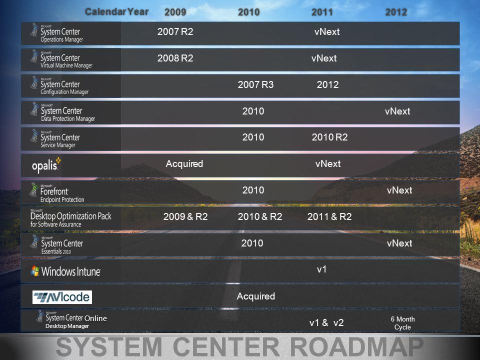 SYSTEM CENTER ROADMAP 2009201020112012 2009 & R22010 & R22011 & R2 2007 R32012 2008 R2vNext 2007 R2 vNext 20102010 R2 AcquiredvNext 2010vNext 2010vNext 2010vNext v1 Calendar YearCalendar Year Acquired Desktop Manager OnlineOnline v1 & v2 6 Month Cycle