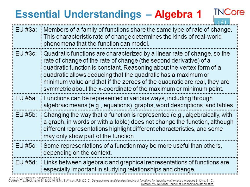 © 2013 UNIVERSITY OF PITTSBURGH Essential Understandings – Algebra 1 EU #3a:Members of a family of functions share the same type of rate of change. Th