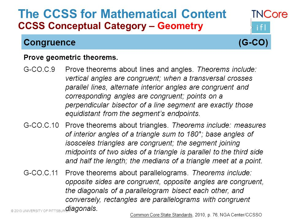 © 2013 UNIVERSITY OF PITTSBURGH The CCSS for Mathematical Content CCSS Conceptual Category – Geometry Congruence (G-CO) Prove geometric theorems. G-CO