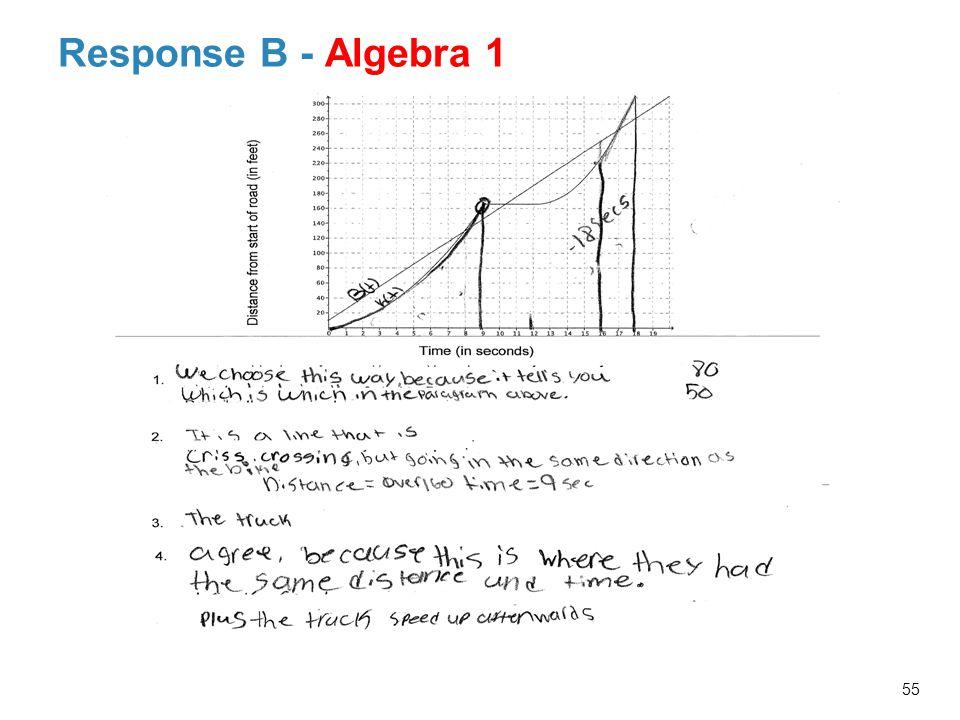 Response B - Algebra 1 55