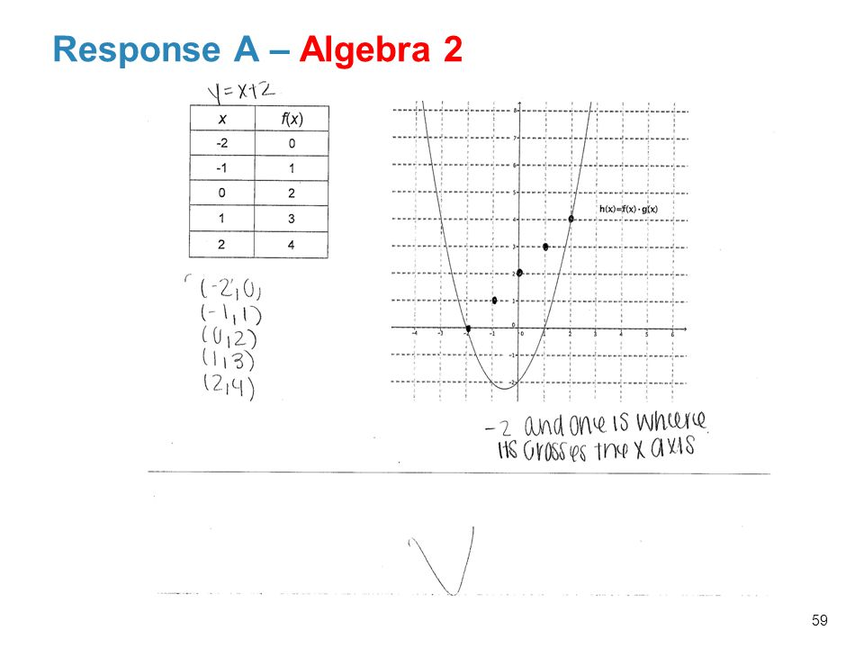 Response A – Algebra 2 59
