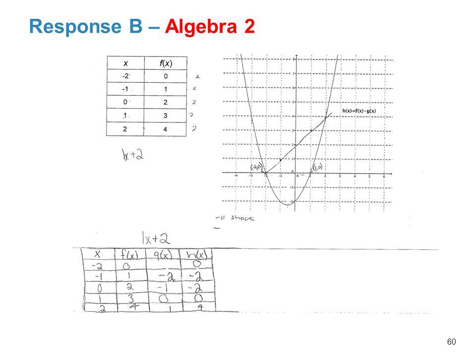 Response B – Algebra 2 60