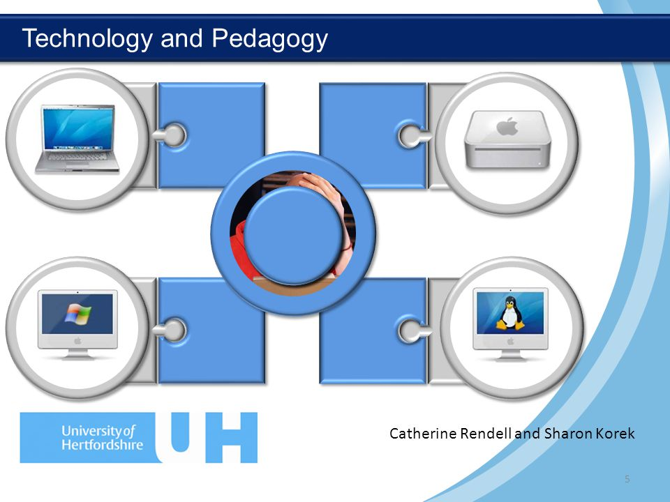 5 Technology and Pedagogy Catherine Rendell and Sharon Korek