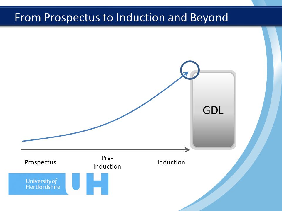 A focus on:- Learning The needs of a quality GDL programme Supporting professional development Reflective practice Professional autonomy of the team Discussion Swinglehurst 2008