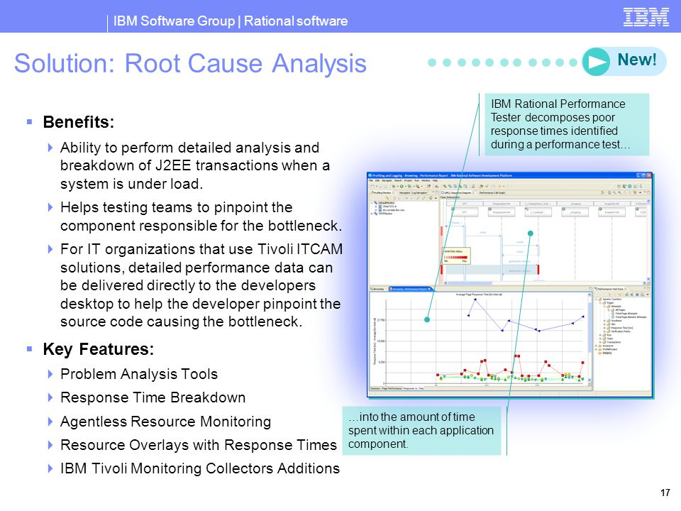 IBM Software Group | Rational software 17 Solution: Root Cause Analysis  Benefits:  Ability to perform detailed analysis and breakdown of J2EE transactions when a system is under load.