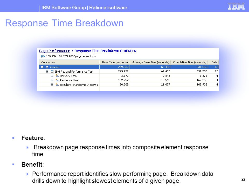 IBM Software Group | Rational software 22 Response Time Breakdown  Feature:  Breakdown page response times into composite element response time  Benefit:  Performance report identifies slow performing page.