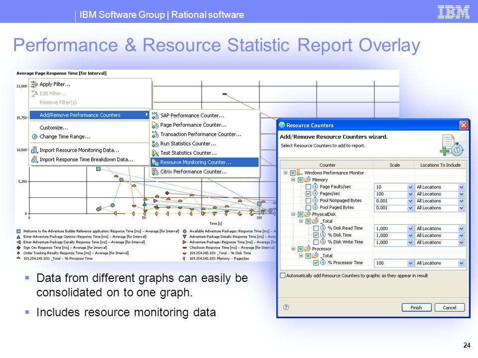 IBM Software Group | Rational software 24 Performance & Resource Statistic Report Overlay  Data from different graphs can easily be consolidated on to one graph.