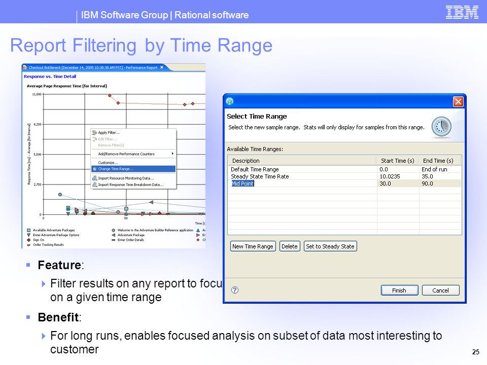 IBM Software Group | Rational software 25 Report Filtering by Time Range  Feature:  Filter results on any report to focus on a given time range  Benefit:  For long runs, enables focused analysis on subset of data most interesting to customer