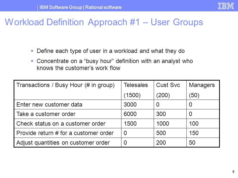 IBM Software Group | Rational software 8 Workload Definition Approach #1 – User Groups  Define each type of user in a workload and what they do  Concentrate on a busy hour definition with an analyst who knows the customer's work flow Transactions / Busy Hour (# in group)Telesales (1500) Cust Svc (200) Managers (50) Enter new customer data300000 Take a customer order60003000 Check status on a customer order15001000100 Provide return # for a customer order0500150 Adjust quantities on customer order020050
