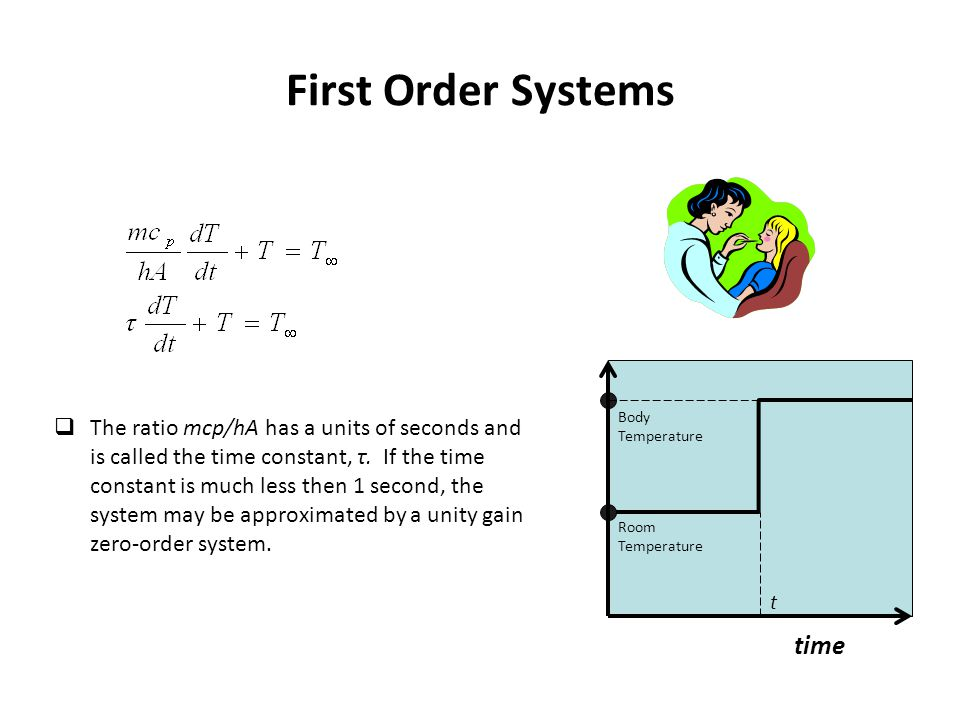 First Order Systems  The ratio mcp/hA has a units of seconds and is called the time constant, τ. If the time constant is much less then 1 second, the