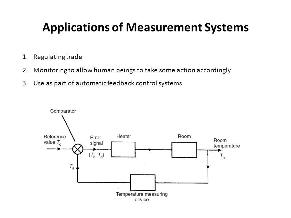 Elements of a Measurement Systems Sensor Variable Conversion Element Signal Processor Signal Transmission Presentation / Recording Unit Transducer Measured Variable Transmitter