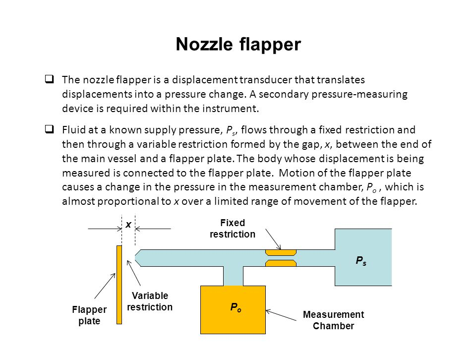Nozzle flapper  The nozzle flapper is a displacement transducer that translates displacements into a pressure change. A secondary pressure-measuring