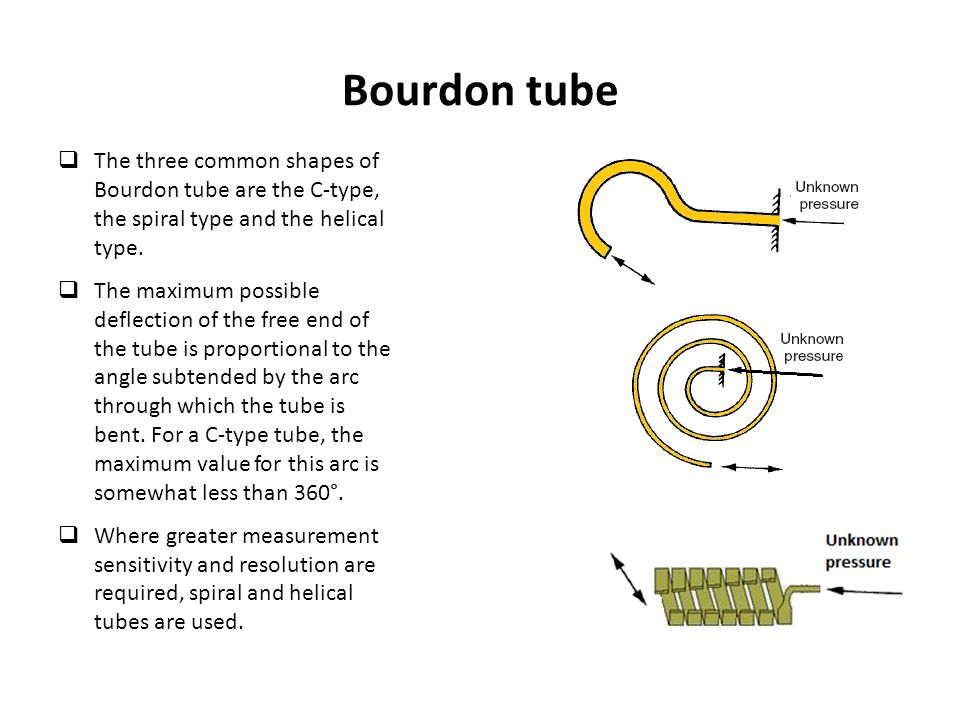 Bourdon tube  The three common shapes of Bourdon tube are the C-type, the spiral type and the helical type.  The maximum possible deflection of the
