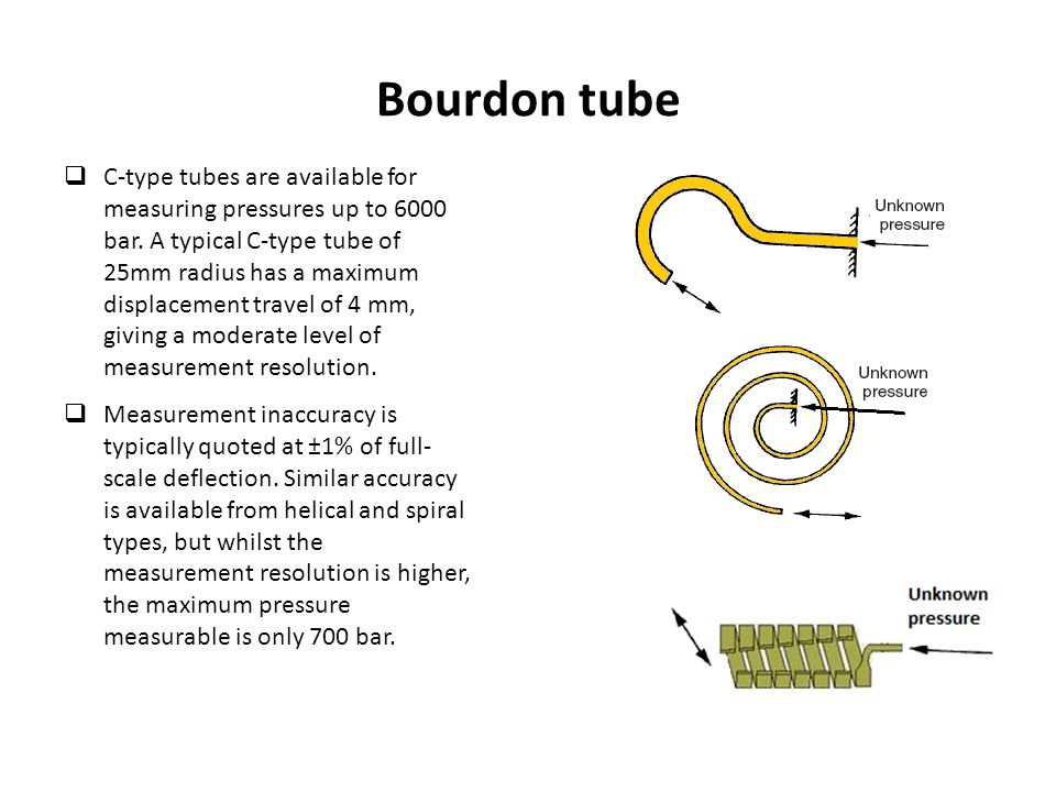 Bourdon tube  C-type tubes are available for measuring pressures up to 6000 bar. A typical C-type tube of 25mm radius has a maximum displacement trav
