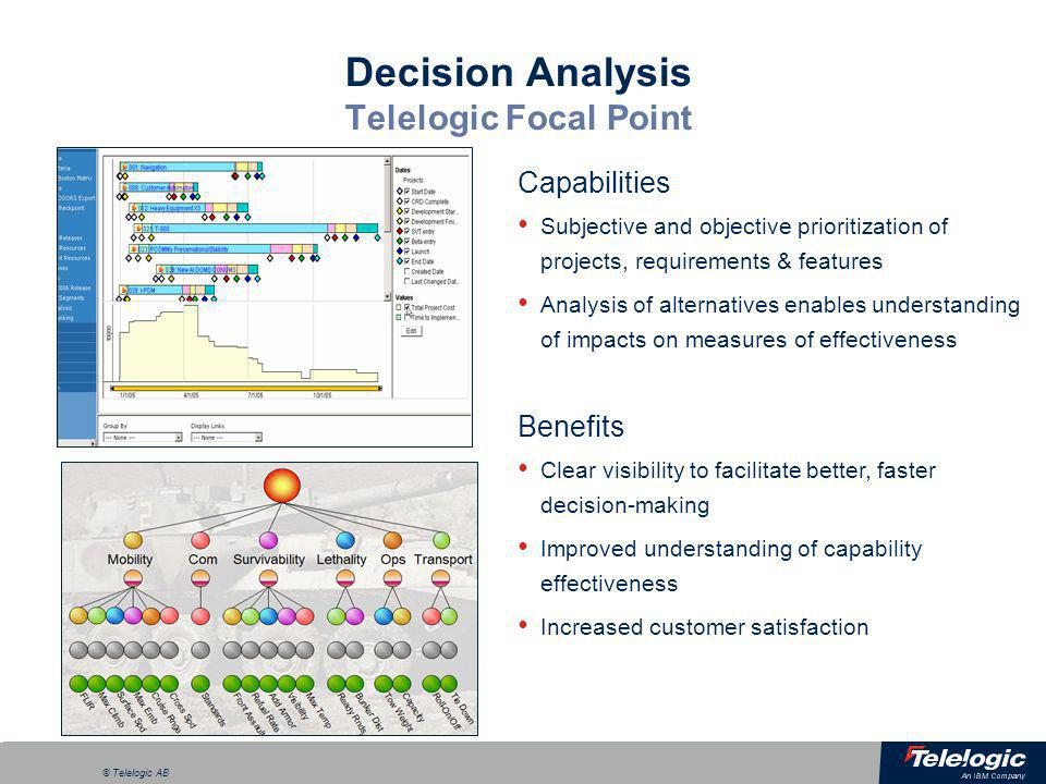 a © Telelogic AB Decision Analysis Telelogic Focal Point Capabilities Subjective and objective prioritization of projects, requirements & features Ana