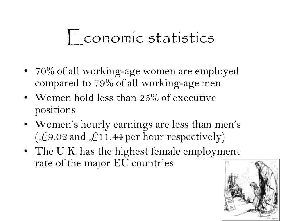Economic statistics 70% of all working-age women are employed compared to 79% of all working-age men Women hold less than 25% of executive positions Women's hourly earnings are less than men's (£9.02 and £11.44 per hour respectively) The U.K.
