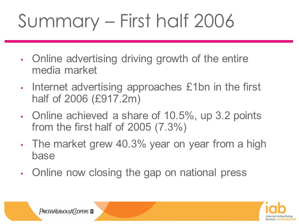 Summary – First half 2006 Online advertising driving growth of the entire media market Internet advertising approaches £1bn in the first half of 2006 (£917.2m) Online achieved a share of 10.5%, up 3.2 points from the first half of 2005 (7.3%) The market grew 40.3% year on year from a high base Online now closing the gap on national press