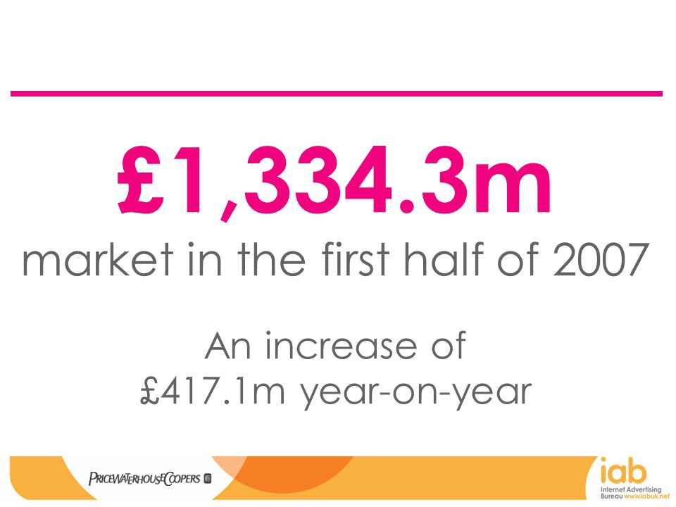 UK Online Adspend Study Results for the first half of 2007 Prepared by PricewaterhouseCoopers for the IAB