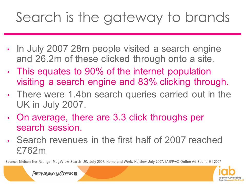 We've become searchaholics! £1.4bn medium in UK