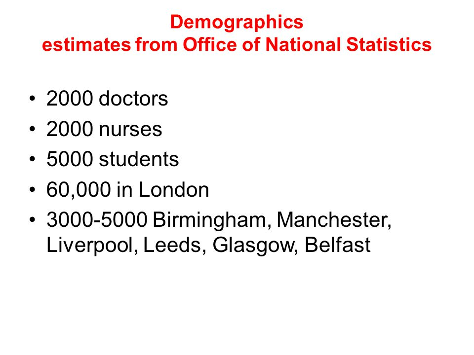 Demographics estimates from Office of National Statistics 2000 doctors 2000 nurses 5000 students 60,000 in London 3000-5000 Birmingham, Manchester, Liverpool, Leeds, Glasgow, Belfast