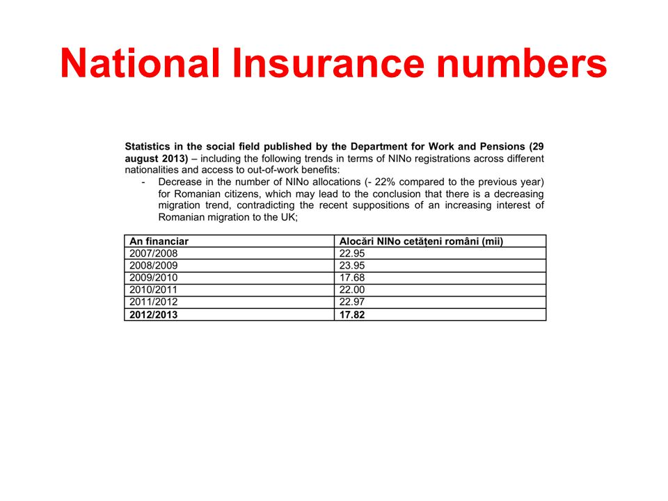 National Insurance numbers