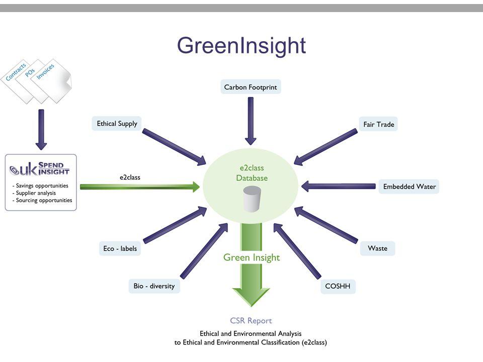 GreenInsight