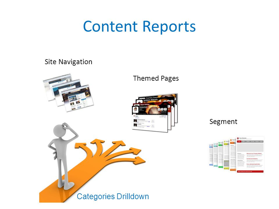 Content Reports Site Navigation Themed Pages Segment Categories Drilldown