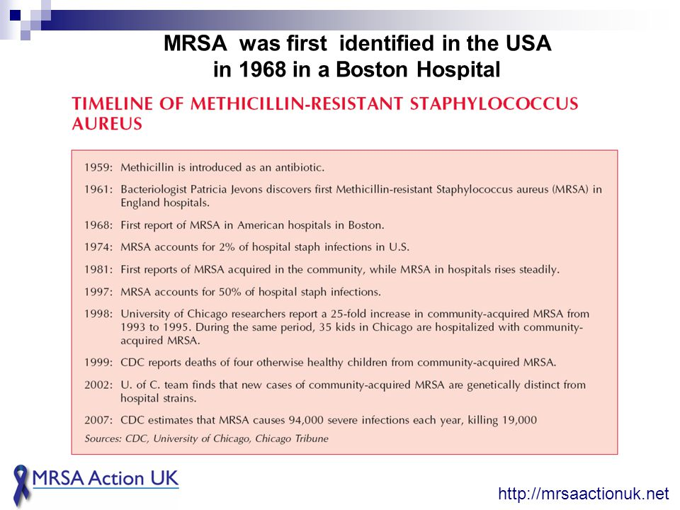 MRSA was first identified in the USA in 1968 in a Boston Hospital http://mrsaactionuk.net