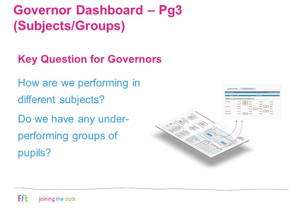 joining the dots Governor Dashboard – Pg3 (Subjects/Groups) 13 Key Question for Governors How are we performing in different subjects? Do we have any