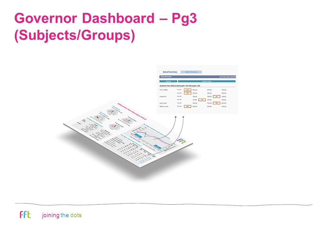 joining the dots Governor Dashboard – Pg3 (Subjects/Groups) 9